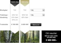 Räkna ut värdet på din skog